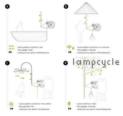 Press kit | 512-04 - Press release | Outdoor lighting concepts rewarded at the SIDIM - Fondation CLU de Philips Lumec - Competition - MENTION ORIGINALITÉ<br><span></span>Lys Villalba Rubio / Lampcycle<br><br>Madrid, Spain<br>