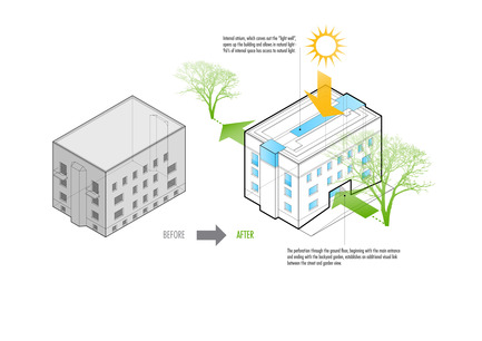 Press kit | 1139-03 - Press release | Foundation for Polish Science Headquarters - FAAB Architektura - Commercial Architecture - Intervention scheme&nbsp;<br> - Photo credit: © FAAB Architektura