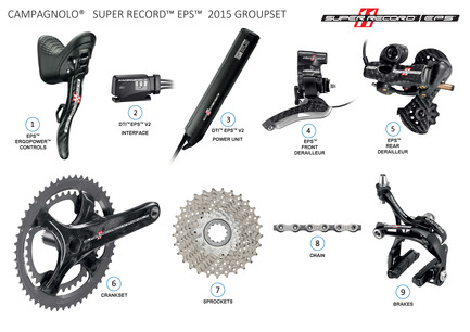 Press kit | 1720-01 - Press release | Campagnolo Super Record EPS 2015 - Campagnolo S.r.l. - Product - SUPER RECORD EPS 2015 - GROUPSET<br> - Photo credit: Campagnolo S.r.l.<br>