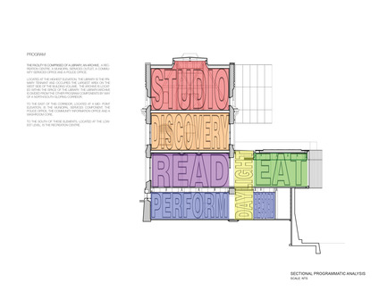 Press kit | 1070-02 - Press release | Old Post Office Idea Exchange - RDH Architects - Institutional Architecture - Programmatic Section Diagram - Photo credit: RDHA