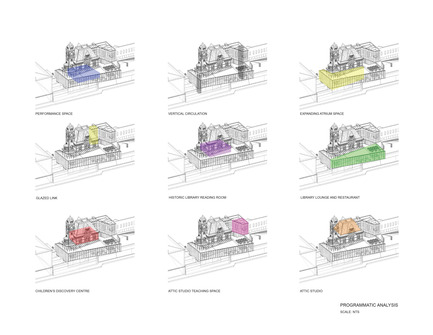 Press kit | 1070-02 - Press release | Old Post Office Idea Exchange - RDH Architects - Institutional Architecture - Programmatic Diagrams - Photo credit: RDHA