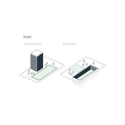 Press kit | 2069-01 - Press release | Winner of 2016 eVolo Skyscraper Competition Reimagines the Future of New York City's Skyline - Jianshi Wu, Yitan Sun - Urban Design - Concept Diagram - Photo credit:  Jianshi Wu, Yitan Sun