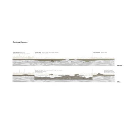 Press kit | 2069-01 - Press release | Winner of 2016 eVolo Skyscraper Competition Reimagines the Future of New York City's Skyline - Jianshi Wu, Yitan Sun - Urban Design - Geology Diagram - Photo credit:  Jianshi Wu, Yitan Sun