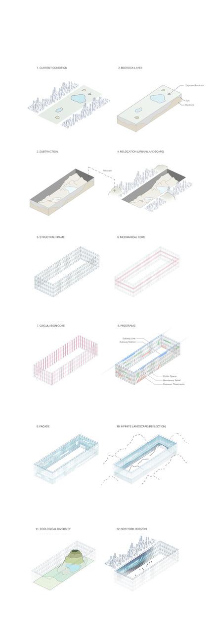 Press kit | 2069-01 - Press release | Winner of 2016 eVolo Skyscraper Competition Reimagines the Future of New York City's Skyline - Jianshi Wu, Yitan Sun - Urban Design - Storyboard - Photo credit:  Jianshi Wu, Yitan Sun