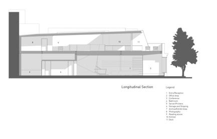 Dossier de presse | 1891-02 - Communiqué de presse | Hybrid Design - Terry & Terry Architecture - Commercial Architecture - longitudinal section - Crédit photo : Terry.Terry Architecture