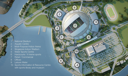 Press kit | 2186-01 - Press release | Singapore National Stadium - Arup Associates - Institutional Architecture - The5,000-seat stadium is a striking addition to a 35-hectare waterfront site at Kallang in south-east Singapore. - Photo credit:  Oaker