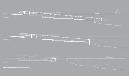 Press kit | 2234-01 - Press release | DMMRC – Dubai Maritime Museum & Research Centre - Studio Niko Kapa - Institutional Architecture - Longitudinal sections - Photo credit: Studio Niko Kapa