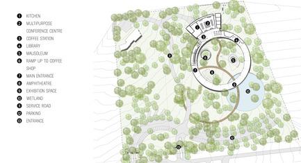 Press kit | 1249-01 - Press release | The Wangari Muta Maathai House - Boogertman + Partners Architects - Institutional Architecture - Wangari Muta Maathai House - Masterplan - Photo credit: Boogertman + Partners Architects