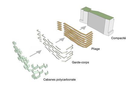 Press kit | 2372-01 - Press release | Résidence de l'Aqueduc in Gentilly / France - Daquin & Ferrière Architecture - Residential Architecture -  Fabrication Procces <br>Residence de l'Aqueduc - Gentilly / France <br>DAQUIN & FERRIERE ARCHITECTURE   - Photo credit: -
