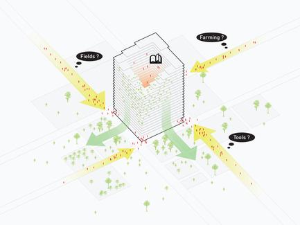 Press kit | 2567-01 - Press release | Mashambas Skyscraper - Ggrupa - Competition - Idea diagram - Photo credit: ggrupa