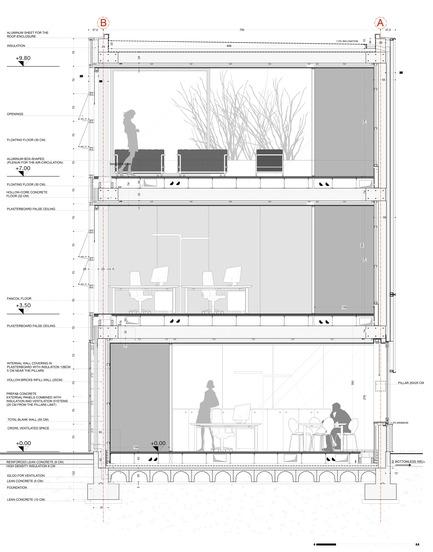Dossier de presse | 2613-01 - Communiqué de presse | Faber Headquarters - GEZA - Gri e Zucchi architetti associati - Industrial Architecture -         Detail - Crédit photo :  GEZA