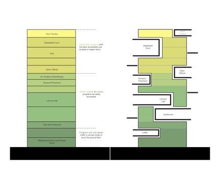 Press kit | 2611-01 - Press release | Büro Koray Duman Reveals a New Islamic Cultural Center Prototype - Büro Koray Duman Architects - Institutional Architecture - Sectional Distribution of Programs - Photo credit: Büro Koray Duman Architects