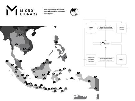 Dossier de presse | 2560-01 - Communiqué de presse | 'Microlibrary Bima': 2000-Ice-Cream-Bucket-Project - SHAU - Institutional Architecture - 100 Microlibraries for Indonesia and the Global South - Crédit photo : SHAU