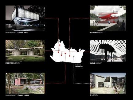 Dossier de presse | 2560-01 - Communiqué de presse | 'Microlibrary Bima': 2000-Ice-Cream-Bucket-Project - SHAU - Institutional Architecture - Overview of 6 microlibraries in Bandung: 2 built, 4 in planning - Crédit photo : SHAU