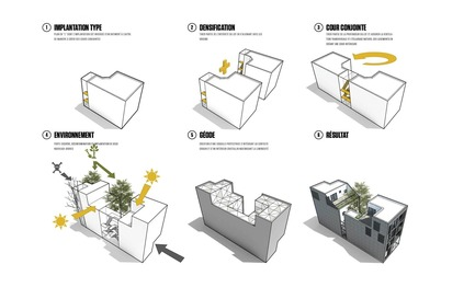 Press kit | 1676-01 - Press release | La Géode - ADHOC Architectes - Residential Architecture - Photo credit: ADHOC architectes