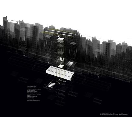 Dossier de presse | 3038-01 - Communiqué de presse | Revolution 4.0 - Abdullah Ahmed N Al Dabbous - Design urbain - Anatomy - Crédit photo : Abdullah AlDabbous