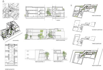 Dossier de presse | 3153-01 - Communiqué de presse | Green Triangle – Aoyama 346 - Ryuichi Sasaki + Rieko Okumura/ Sasaki Architecture - Architecture commerciale - Crédit photo : Sasaki Architecture<br><br>