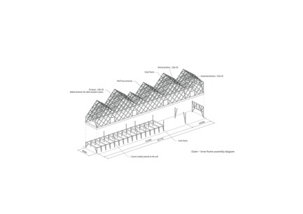 Dossier de presse | 3544-01 - Communiqué de presse | Tomioka Chamber of Commerce and Industry - Tezuka Architects - Architecture institutionnelle - Outer - Inner Frame Assembly Diagram - Crédit photo : Tezuka Architects