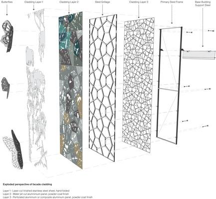 Press kit | 1024-01 - Press release | Wintergarden Façade - Studio 505 - Commercial Architecture - Photo credit: studio505