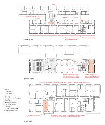 Press kit | 929-01 - Press release | Brockman Hall for Physics, Rice University - KieranTimberlake - Institutional Architecture