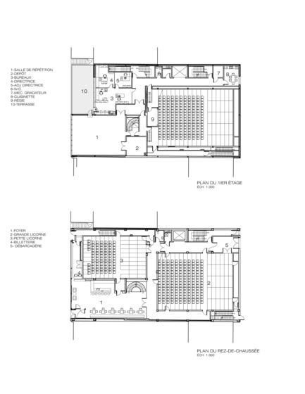Dossier de presse | 567-05 - Communiqué de presse | Théâtre la Licorne - Les architectes FABG - Architecture institutionnelle